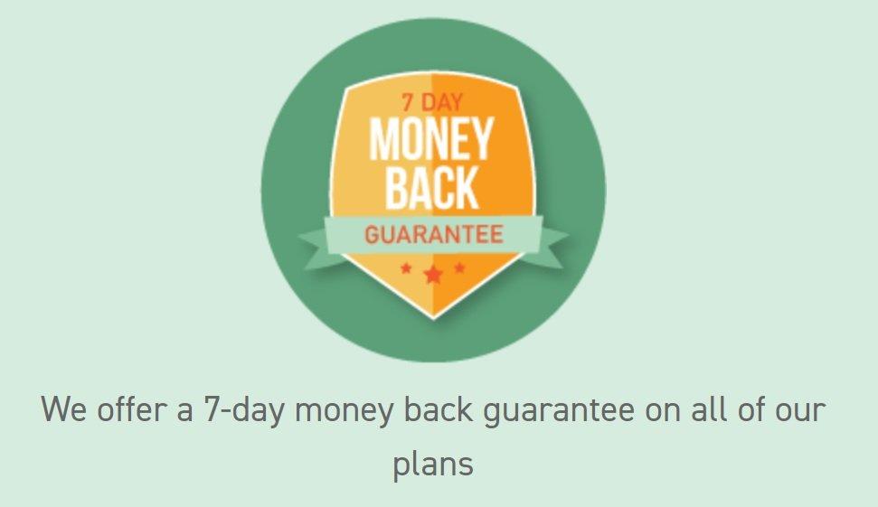 mint money back