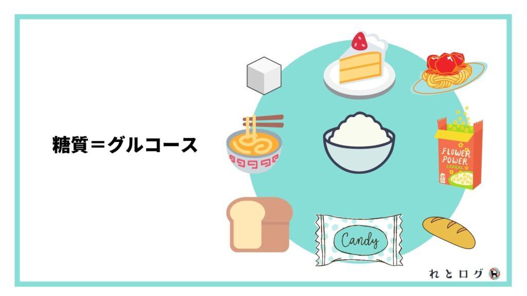 糖質・グルコース